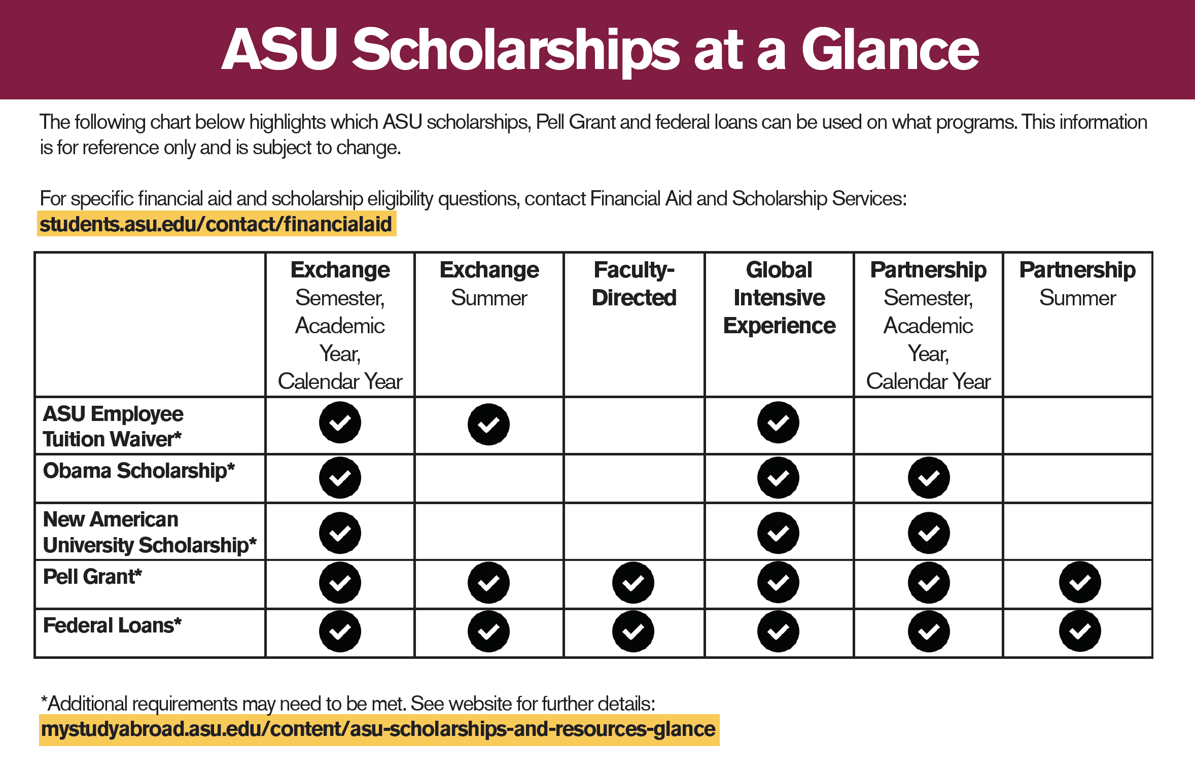 Scholarships And Grants Study Abroad Office